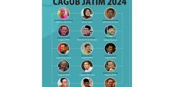 Ini 15 Nama Cagub Potensial Jatim 2024 Hasil FGD Political Centre