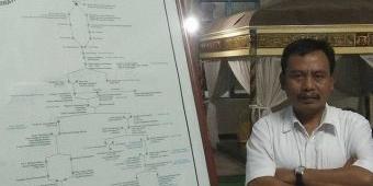 Enggan Dirikan Pesantren, Kiai Fuad Amin Berencana Jadi Dukun Politik, Loh Kenapa?