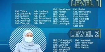 Level 1 di Jatim Terus Naik: Kini 27 Kabupaten/Kota, Tinggal 11 Kabupaten/Kota Level 2
