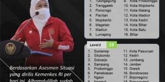 Tiga Daerah Level 1, Gubernur Khofifah: Vaksinasi Pertama Capai 17.471.879 Dosis