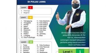 Alhamdulillah, Jatim Assessment PPKM Level 2, Lamongan Kabupaten/Kota Pertama di Jawa yang Level 1